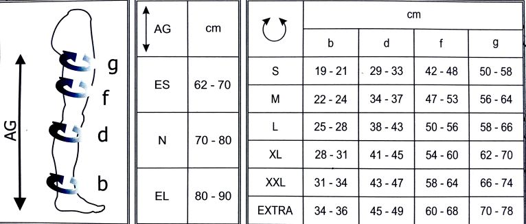 Tabel pentru măsurarea colanților varice